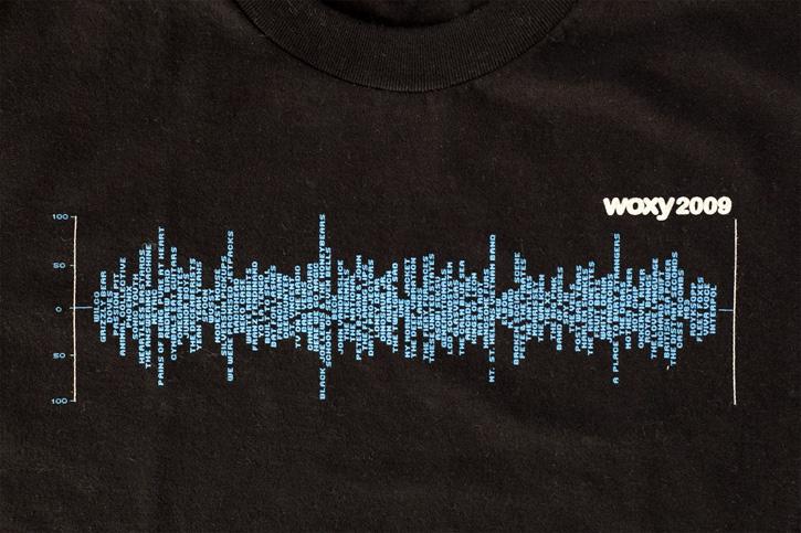 """WOXY Top 100 of '09 """"Waveform"""""""