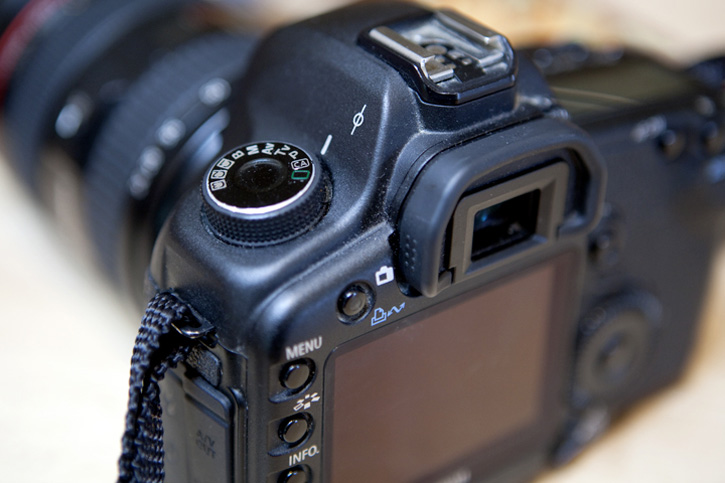 Get to Know Your Camera Workshop